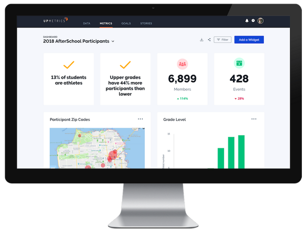 UpMetrics example dashboard